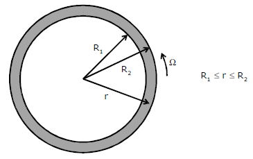 An incompressible Newtonian fluid, filled in an annular