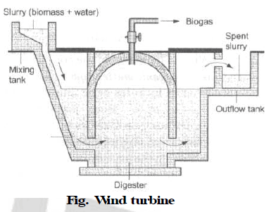 Biomass, Solar Energy and Ocean Thermal Energy Class 10