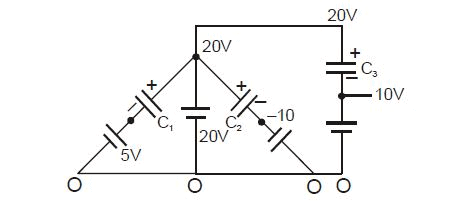 Capacitance, Chapter Notes, Class 12, Physics (IIT-JEE
