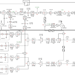 Fmcw Radar Block Diagram 4 Way Switch Wiring Pdf Chapter Principle Of Radars Ppt Semester Engineering