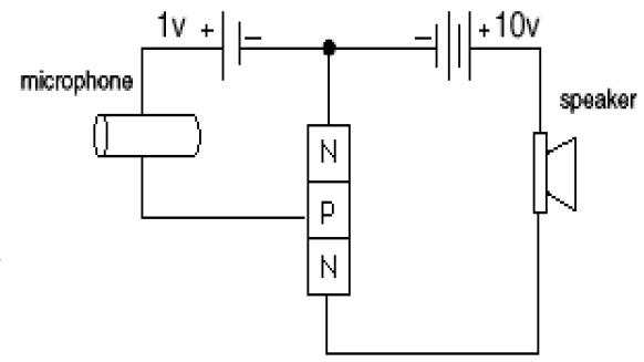 Chapter : Bipolar Junction Transistor (BJT), Electronics