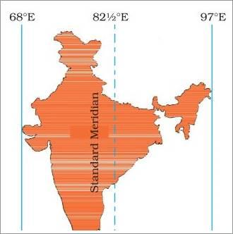 Long Answer Questions - India: Size And Location Class 9 Notes   EduRev