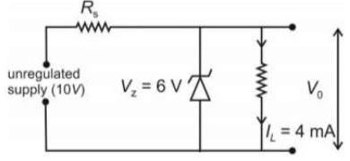 In a Zener regulated power supply, a Zener diode with Vz