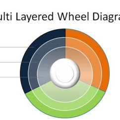 Blank Venn Diagram 3 Circles Stihl Bg 86 Blower Parts How To Create Concentric In Powerpoint | Presentation