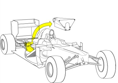 Rear Engine Race Cars Dodge Race Car Wiring Diagram ~ Odicis