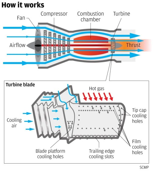 small resolution of the world s most advanced jet engine in military service which was developed