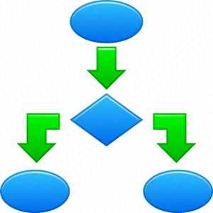 Analytics, charts, diagram, flow chart, graph