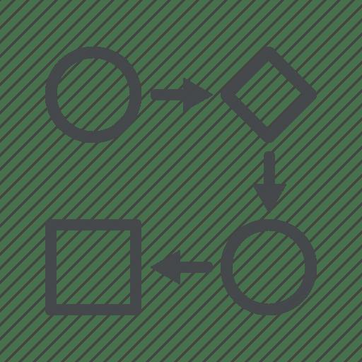 Diagram, flow, methodology, procedure, process, step