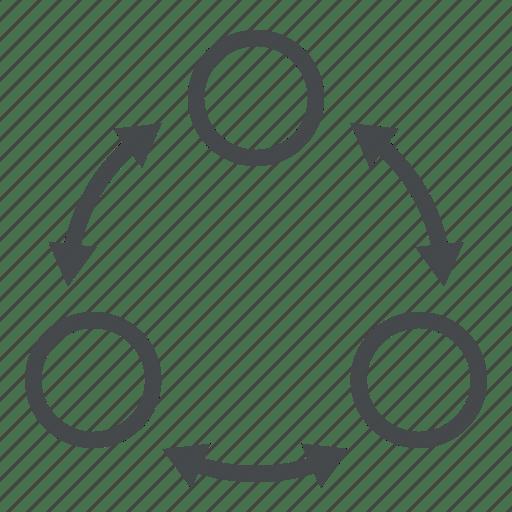Diagram, flow, flowchart, methodology, procedure, process