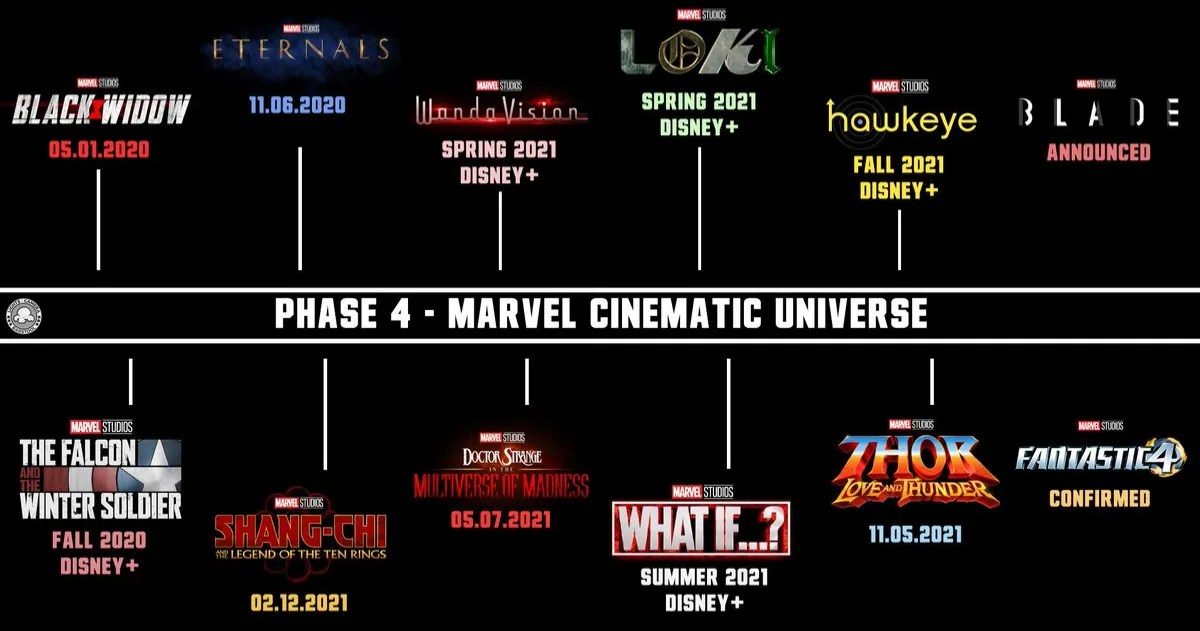 Image result for marvel upcoming movies 2020