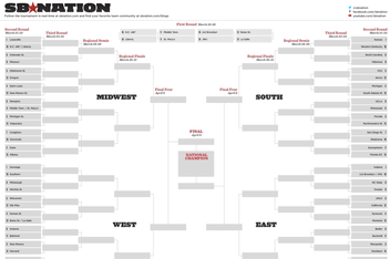NCAA Bracket 2013: Full printable March Madness bracket