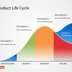 Diagram Project Management Life Cycle Phases Network Software Microsoft Product-life-cycle-powerpoint.jpg