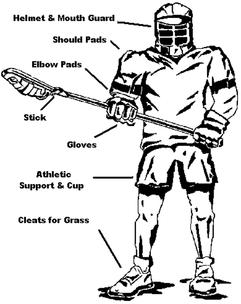 Required Lacrosse Equipment for Boys