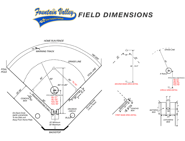 High School Fastpitch Softball Field Measurements