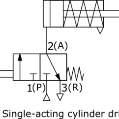 2 Way Vs 3 Valve 2006 International 4300 Radio Wiring Diagram Pneumatic Tameson Schematic Representation Of A Single Acting Cylinder Drive With