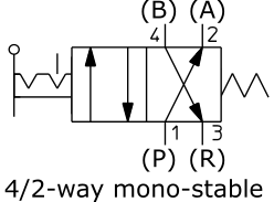 2 way vs 3 valve xrc8 wiring diagram 5 and 4 pneumatic valves tameson symbol of a mono stable with iso