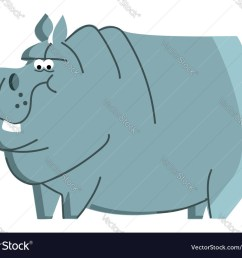 clipart a blue angry hippo animal color vector image [ 1000 x 813 Pixel ]