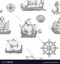 diagram of trireme ship [ 1000 x 1080 Pixel ]