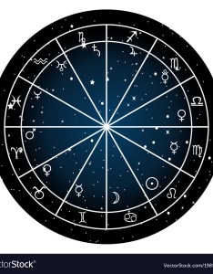 also astrology zodiac with natal chart signs vector image rh vectorstock