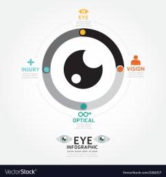 diagram of eye [ 1000 x 1080 Pixel ]