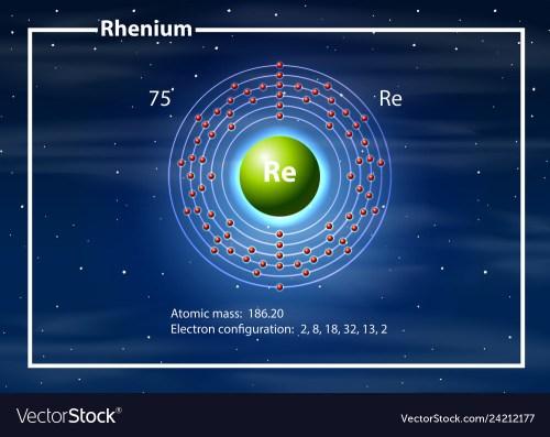 small resolution of chemist atom of rhenium diagram vector image