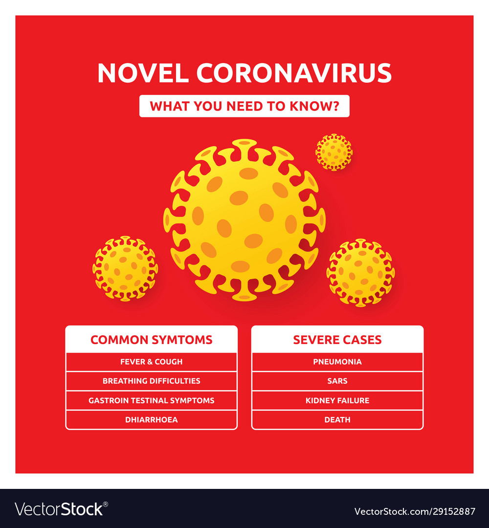 Coronavirus 2019-ncov symptoms risk disease china Vector Image