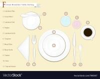 Table Setting For Breakfast   Brokeasshome.com