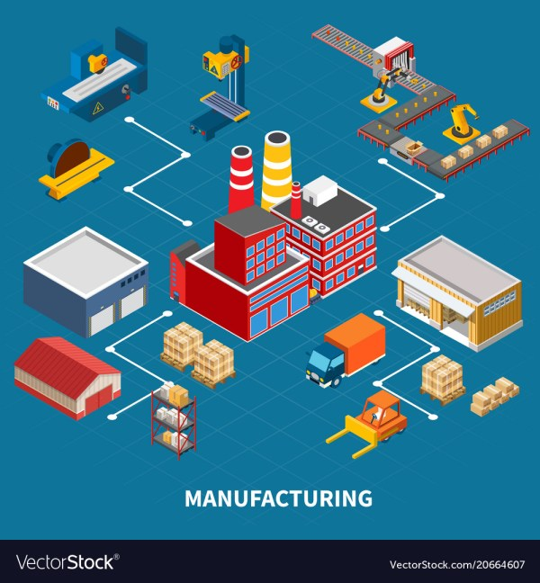 Factory Isometric Flowchart Composition Royalty Free Vector