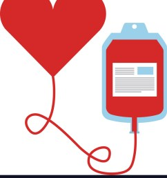 blood donation bag icon vector image [ 893 x 1080 Pixel ]