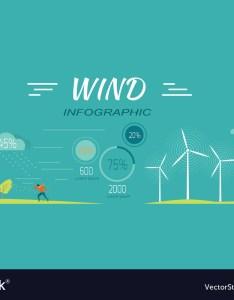 also wind infographics windmills meteorology windsock vector image rh vectorstock