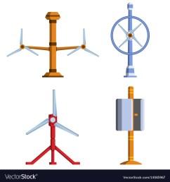 diagram of tidal power [ 1000 x 1080 Pixel ]