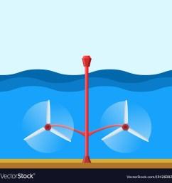 diagram of tidal power [ 1000 x 1005 Pixel ]