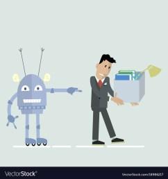 robot vs man clipart vector image [ 1000 x 1080 Pixel ]