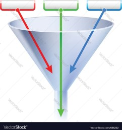 an image of a three stage funnel chart vector image [ 983 x 1080 Pixel ]