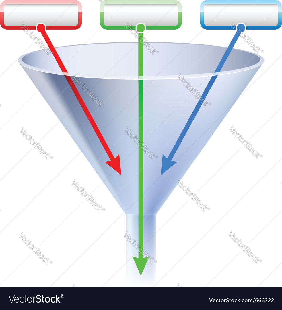 hight resolution of an image of a three stage funnel chart vector image