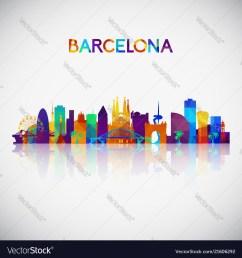 barcelona skyline silhouette vector image [ 1000 x 1080 Pixel ]