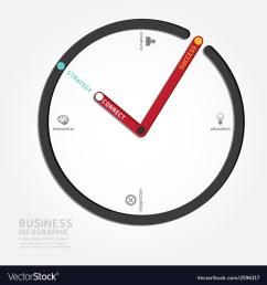 infographics clock design diagram line vector image [ 1000 x 1080 Pixel ]