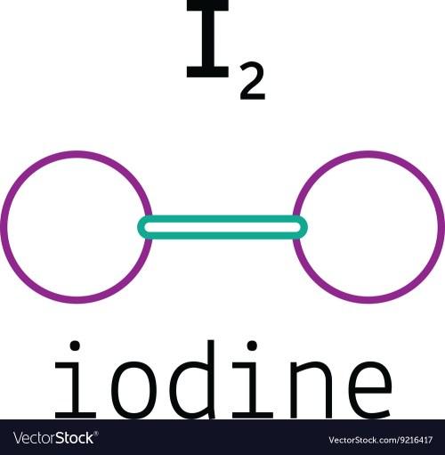 small resolution of i2 iodine molecule vector image