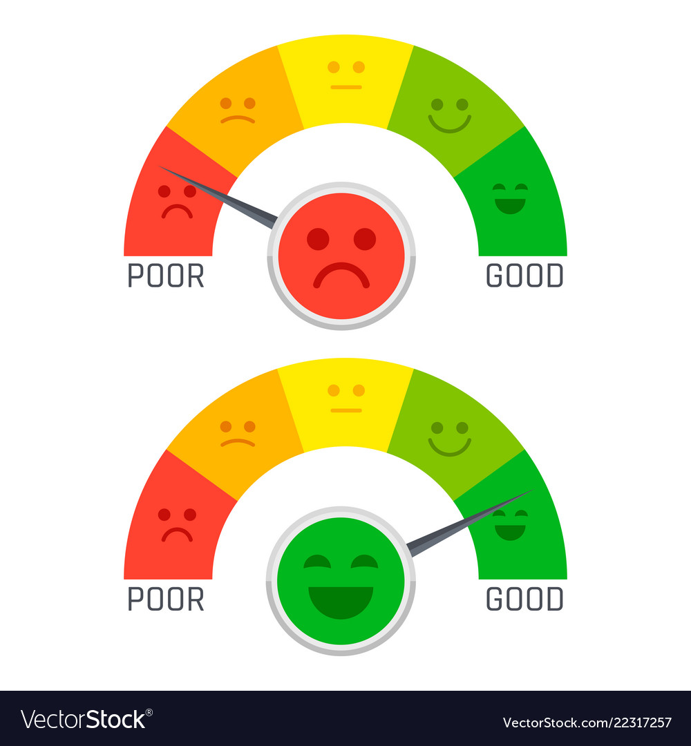 hight resolution of pain scale