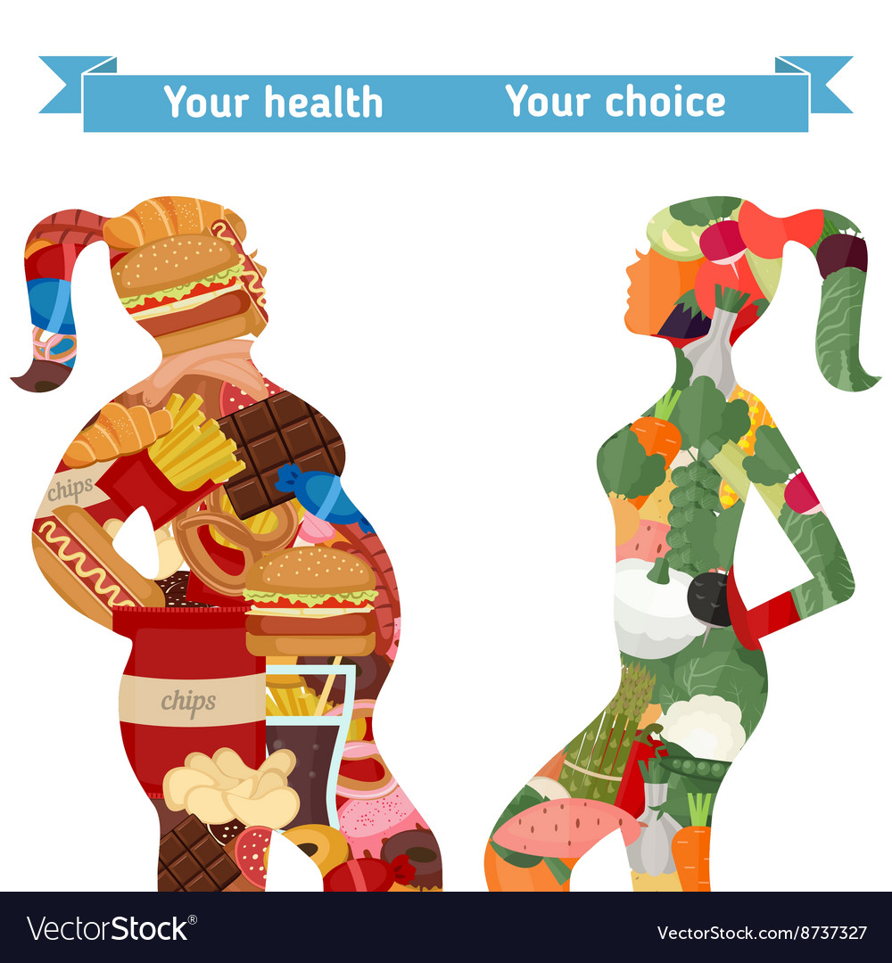 healthy and unhealthy lifestyle