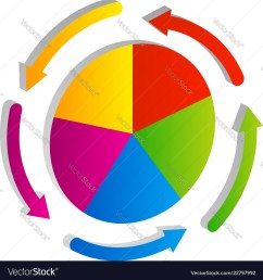 3d circular diagram [ 1000 x 1080 Pixel ]