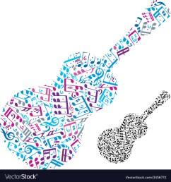 acoustic guitar diagram [ 1000 x 1080 Pixel ]
