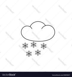 weather icon clipart snow flakes vector image [ 1000 x 1080 Pixel ]
