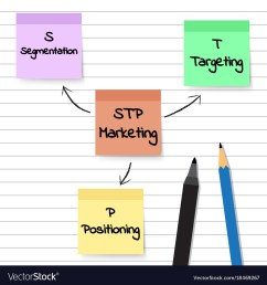 stp marketing diagram sticky notes vector image [ 1000 x 1080 Pixel ]