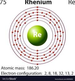 diagram of rhenium [ 995 x 1080 Pixel ]