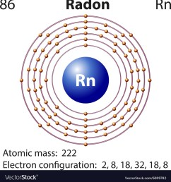diagram of radon element wiring diagrams schema nucleus diagram diagram of radon element [ 993 x 1080 Pixel ]