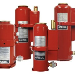 Kidde Kitchen Fire Extinguisher Outdoor Pergola Ansul A 101 Vehicle Suppression Systems