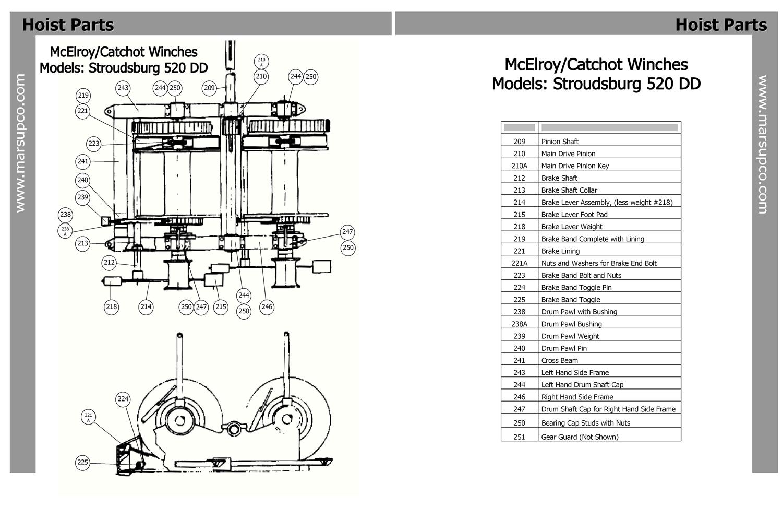 hight resolution of mcelroy catchot winch model stroudsburg 520dd