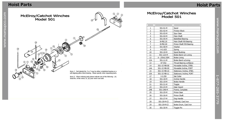 mcelroy wiring diagram [ 1501 x 847 Pixel ]