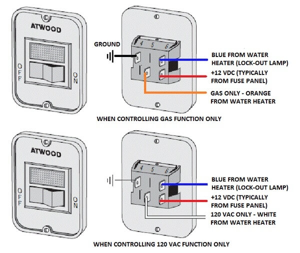 atwood rv water heater wiring diagram  office wireless lan